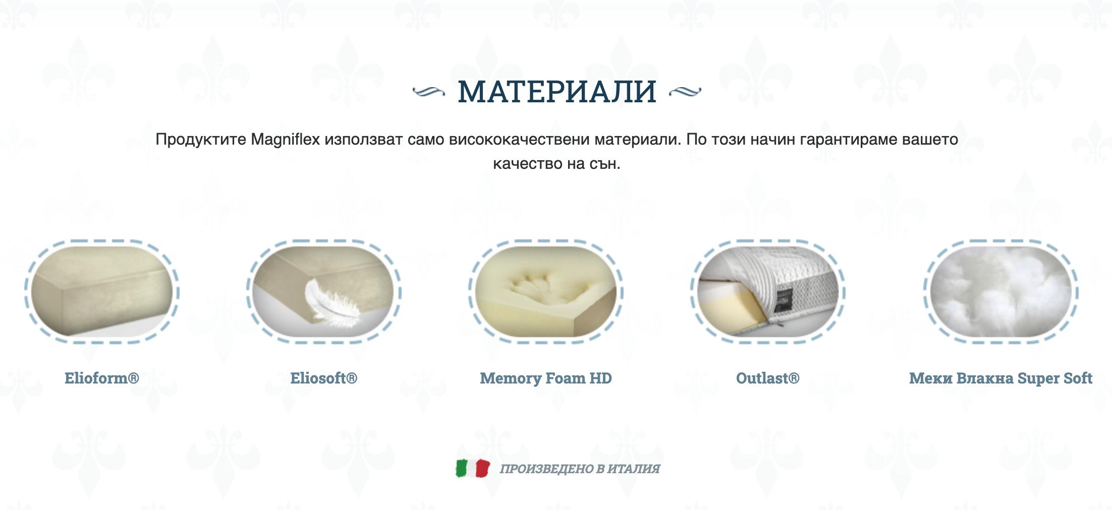 Матрак Magniflex MagniStretch