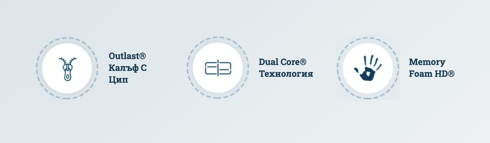 Матрак Magniflex – Comfort Dual